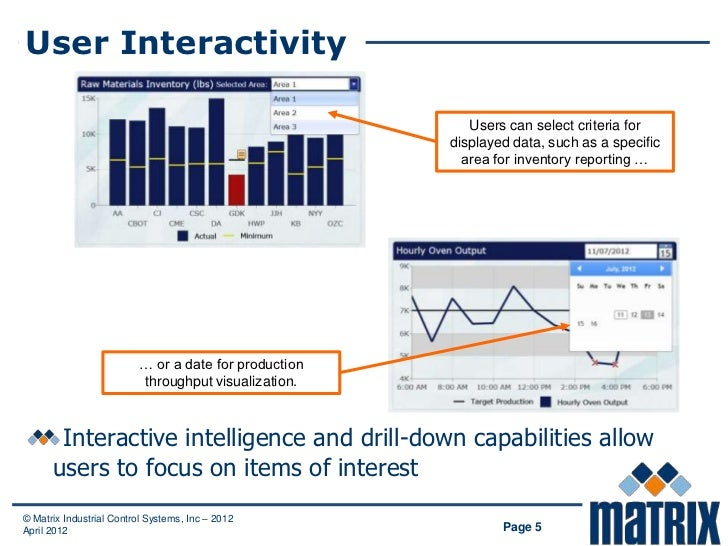 User Interactivity                                                          Users can select criteria for                 ...