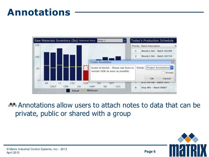 Annotations       Annotations allow users to attach notes to data that can be      private, public or shared with a group©...