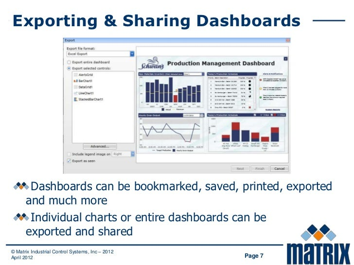 Exporting & Sharing Dashboards       Dashboards can be bookmarked, saved, printed, exported      and much more       Indiv...