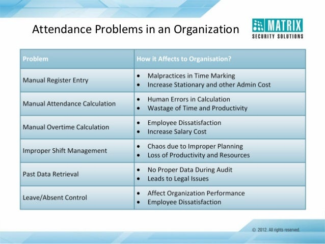 problems within a matrix organization To manage the challenges of a matrix organizations, you must create a collaborative culture simply restructuring will cause more problems than it solves.