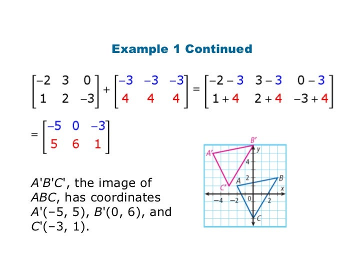 2 d transformations by amit kumar (maimt).