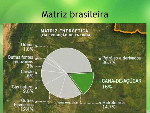 Matriz brasileira