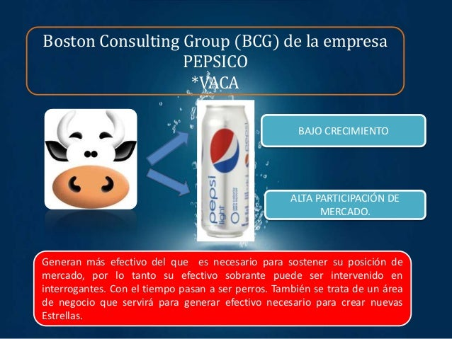 pepsico use bcg matrix Essays - largest database of quality sample essays and research papers on bcg matrix of pepsi.