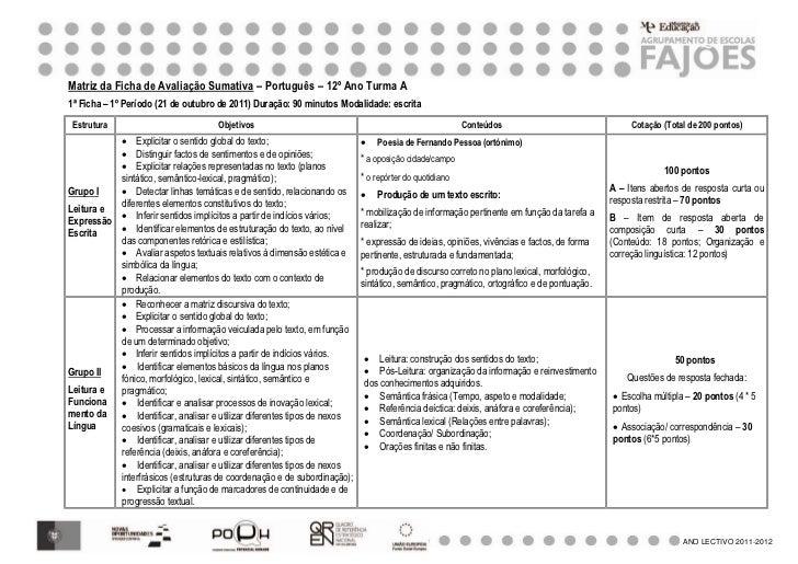 Matriz da Ficha de Avaliação Sumativa – Português – 12º Ano Turma A1ª Ficha – 1º Período (21 de outubro de 2011) Duração: ...
