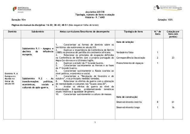 1 Ano letivo 2017/8 Tipologia, número de itens e cotação História – 9 .º ANO Duração: 90m Cotação: 100% Páginas do manual ...