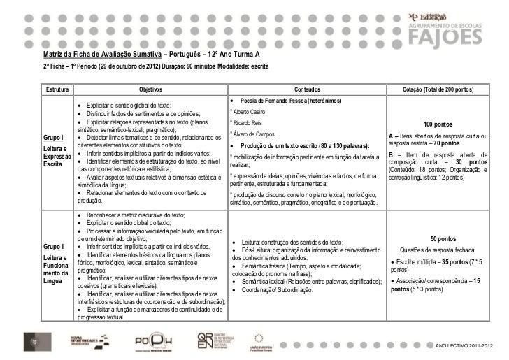 Matriz da Ficha de Avaliação Sumativa – Português – 12º Ano Turma A2ª Ficha – 1º Período (29 de outubro de 2012) Duração: ...