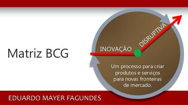 Matriz BCG EDUARDO MAYER FAGUNDES INOVAÇÃO Um processo para criar produtos e serviços para novas fronteiras de mercado.