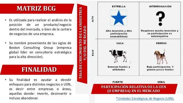 matriz bcg of pepsi El método de la matriz bcg es una herramienta bien conocida de gestión de  cartera se basa en  example bcg matrix: coca cola & pepsi cola the matrix  is.