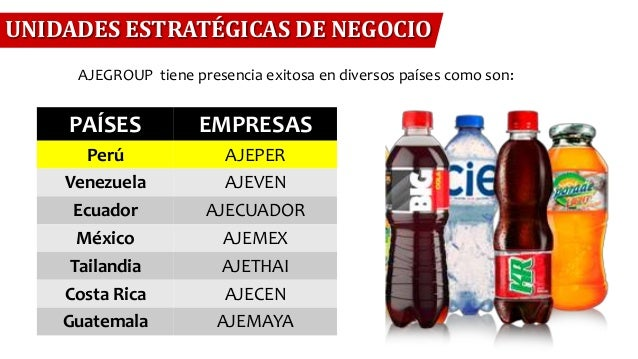matriz bcg of pepsi Introduction at the end of the 1960s, bruce henderson, founder of the  boston consulting group, bcg, developed his portfolio matrix the effect on the.