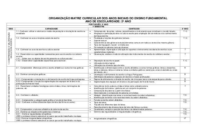 ORGANIZAÇÃO MATRIZ CURRICULAR DOS ANOS INICIAIS DO ENSINO FUNDAMENTAL                                                     ...