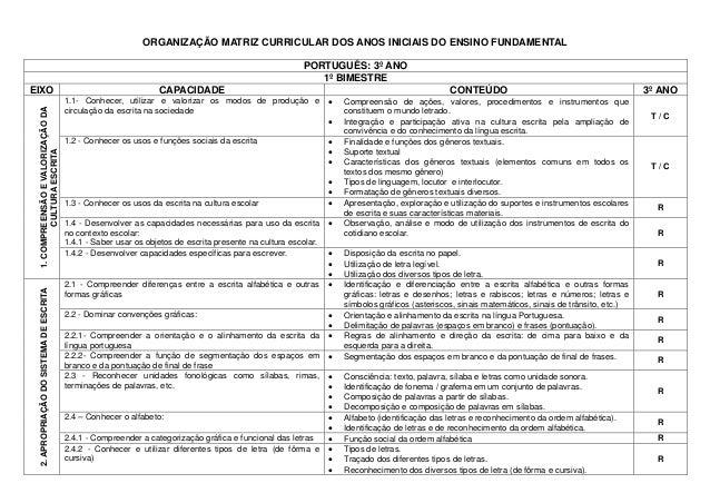 ORGANIZAÇÃO MATRIZ CURRICULAR DOS ANOS INICIAIS DO ENSINO FUNDAMENTAL PORTUGUÊS: 3º ANO 1º BIMESTRE EIXO CAPACIDADE CONTEÚ...