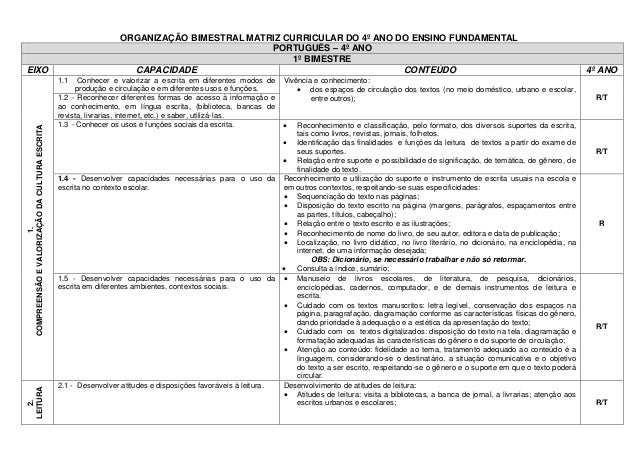 ORGANIZAÇÃO BIMESTRAL MATRIZ CURRICULAR DO 4º ANO DO ENSINO FUNDAMENTAL PORTUGUÊS – 4º ANO 1º BIMESTRE  EIXO  CAPACIDADE  ...