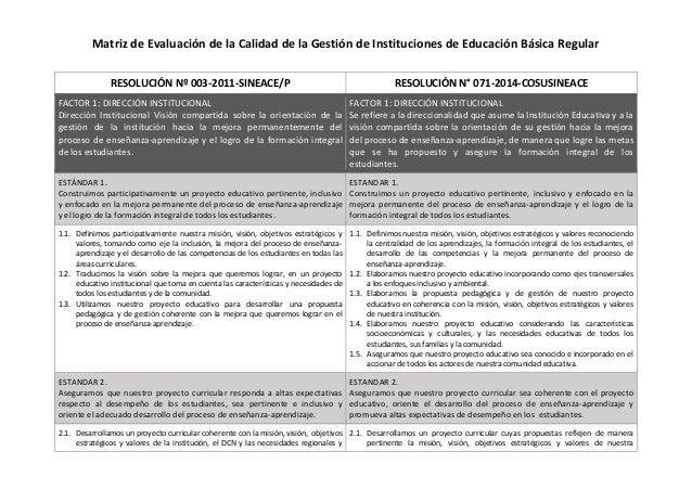 Matriz de Evaluación de la Calidad de la Gestión de Instituciones de Educación Básica Regular  RESOLUCIÓN Nº 003-2011-SINE...