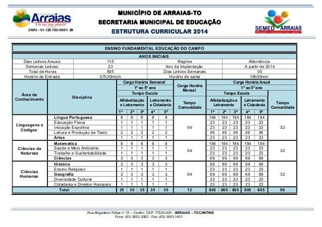 CNPJ - 01.125.780 /0001- 69 MUNICÍPIO DE ARRAIAS-TO SECRETARIA MUNICIPAL DE EDUCAÇÃO ESTRUTURA CURRICULAR 2014 Rua Brigade...