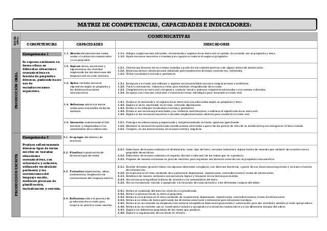 DOM. (ORG.) COMUNICATIVAS COMPETENCIAS CAPACIDADES INDICADORES PRODUCCIÓNORAL Competencia 1 Se expresa oralmente en forma ...