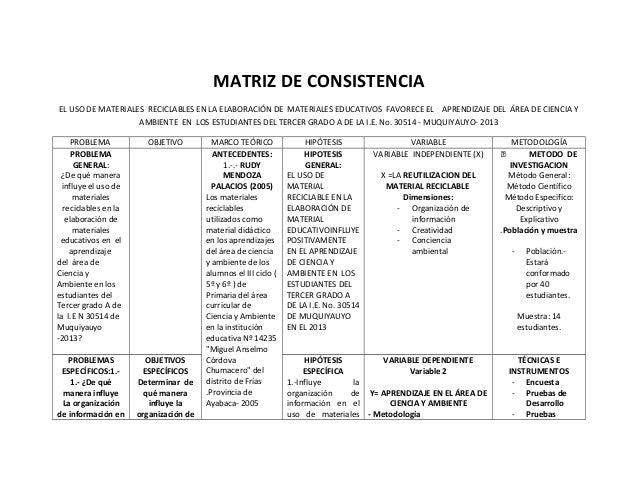 MATRIZ DE CONSISTENCIA EL USO DE MATERIALES RECICLABLES EN LA ELABORACIÓN DE MATERIALES EDUCATIVOS FAVORECE EL APRENDIZAJE...