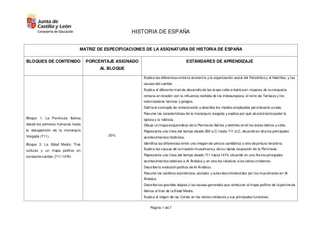 HISTORIA DE ESPAÑA Página 1 de 7 MATRIZ DE ESPECIFICACIONES DE LA ASIGNATURA DE HISTORIA DE ESPAÑA BLOQUES DE CONTENIDO PO...
