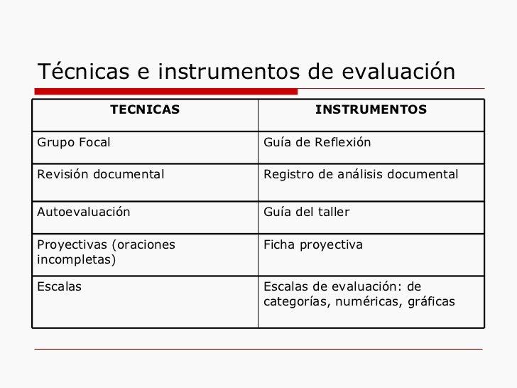 Técnicas e instrumentos de evaluación Escalas de evaluación: de categorías, numéricas, gráficas Escalas INSTRUMENTOS TECNI...
