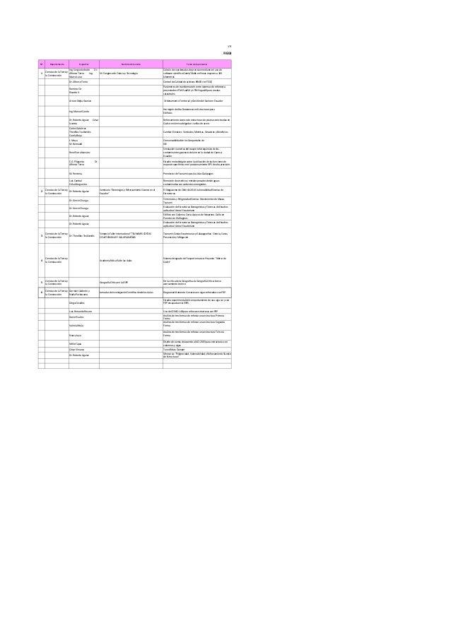 Nº Departamento Expositor Nombre del evento Tema de la ponencia 1 Ciencias de la Tierra y la Construcción Ing. Sergio Andr...
