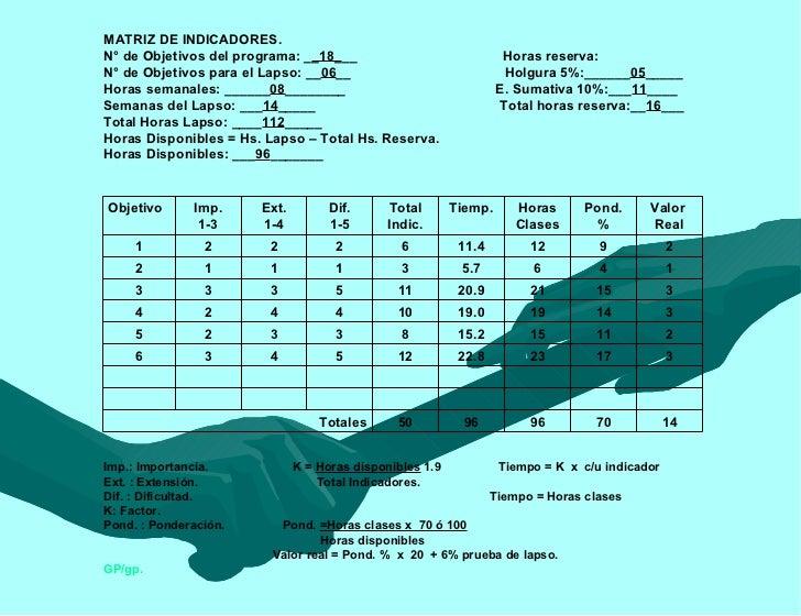 MATRIZ DE INDICADORES.N° de Objetivos del programa: __18___                               Horas reserva:N° de Objetivos pa...