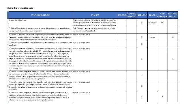 Matriz de negociación: papa  PUNTO NEGOCIADO Salvaguardias importaciones 1  El Gobierno Nacional aplicará condiciones y tr...