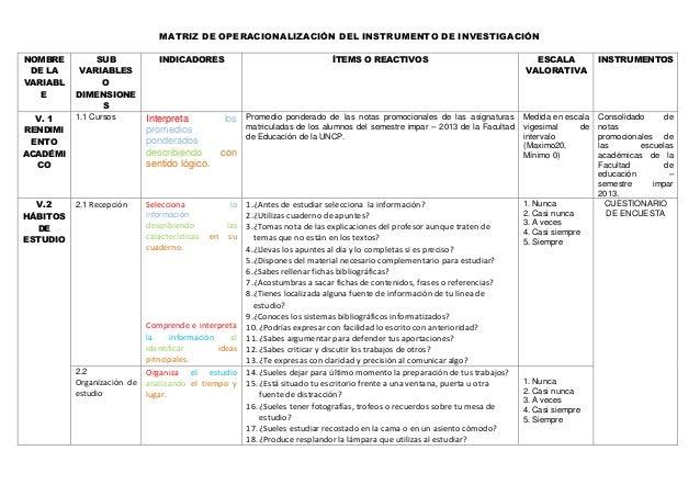 MATRIZ DE OPERACIONALIZACIÓN DEL INSTRUMENTO DE INVESTIGACIÓNNOMBRE         SUB             INDICADORES                   ...