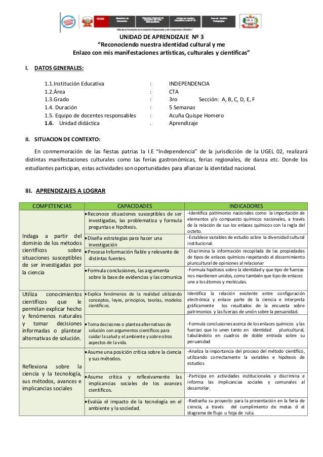 IV. SECUENCIA DE SESIONES DE APRENDIZAJE PARA LA UNIDAD SESION 1.- Recopilan información sobre una lista de patrimônios, f...