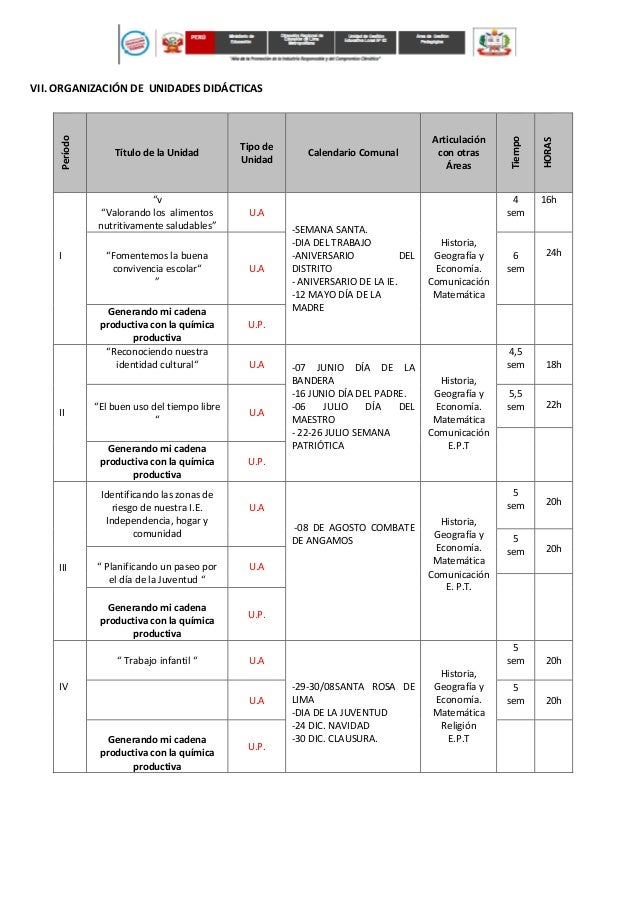 VIII. ESTRATEGIAS METODOLÒGICAS DEL ÀREA METODOS TECNICAS INSTRUMENTOS -Inductivo-Deductivo -Analítico, Sintético-Reflexiv...