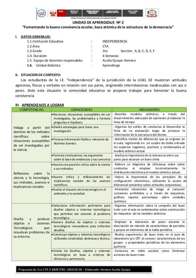 IV. SECUENCIA DE SESIONES DE APRENDIZAJE PARA LA UNIDAD SESION 1.- Recopilan información sobre los modelos atómicos en for...