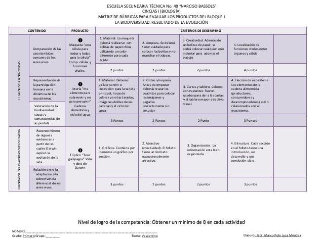 CONTENIDO PRODUCTO CRITERIOS DE DESEMPEÑO ELVALORDELABIODIVERSIDAD Comparación de las características comunes de los seres...