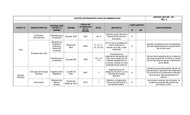 MATRIZ DE REQUISITOS LEGALES AMBIENTALES CODIGO: GES DE - 021 REV. 4 ASPECTO CARACTERISTICA ENTIDAD QUE EXPIDE LA NORMA NO...