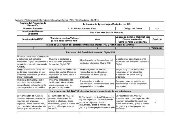 Matriz de Valoracióndel PortafolioInteractivoDigital –PIDy Planificadordel AAMTIC Nombre del Programa de Formación Ambient...