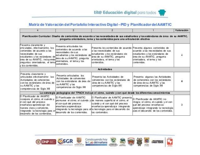 Matriz de Valoración delPortafolio Interactivo Digital –PID y PlanificadordelAAMTIC 4 3 2 1 Valoración Planificación Curri...