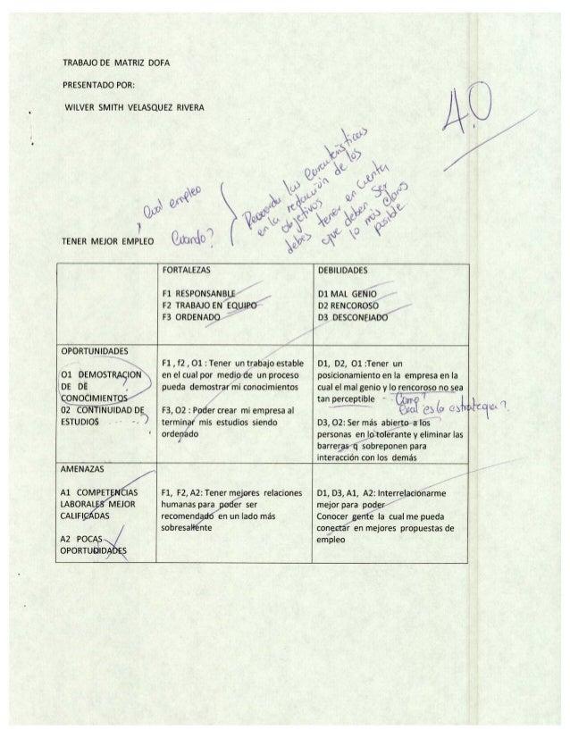 """TRABAJO DE MATRIZ DOFA  PRESENTADO POR:  _ v' ' WILVER SMITH VELASQUEZ RIVERA    ' _x  )  i """"U 1 """"')  .  s s) _v_ m v .  «..."""