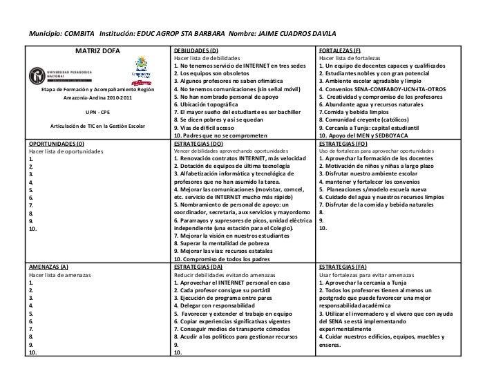 Municipio: COMBITA Institución: EDUC AGROP STA BARBARA Nombre: JAIME CUADROS DAVILA                  MATRIZ DOFA          ...