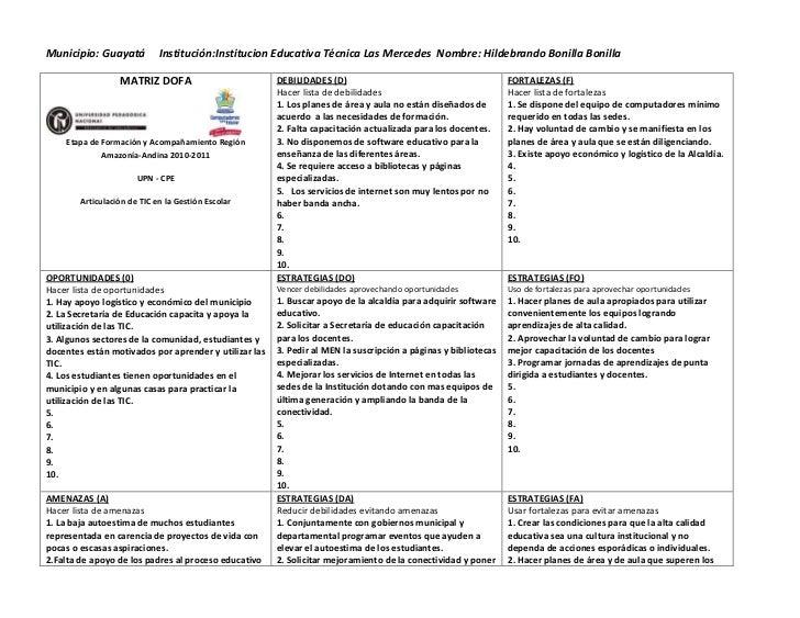 Municipio: Guayatá     Institución:Institucion Educativa Técnica Las Mercedes  Nombre: Hildebrando Bonilla Bonilla<br />MA...