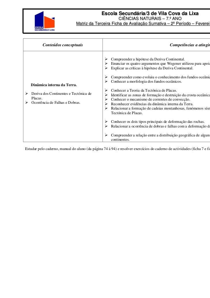 Escola Secundária/3 de Vila Cova da Lixa                                                        CIÊNCIAS NATURAIS – 7.º AN...