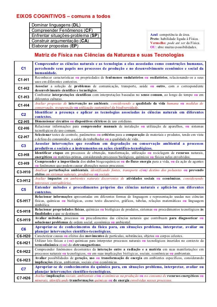 EIXOS COGNITIVOS – comuns a todos         Dominar linguagens (DL)         Compreender Fenômenos (CF)         Enfrentar sit...