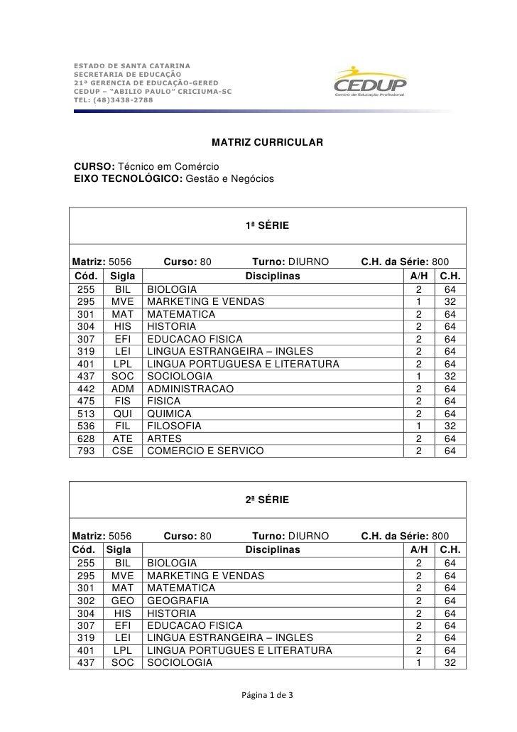 """ESTADO DE SANTA CATARINA SECRETARIA DE EDUCAÇÃO 21ª GERENCIA DE EDUCAÇÃO-GERED CEDUP – """"ABILIO PAULO"""" CRICIUMA-SC TEL: (48..."""