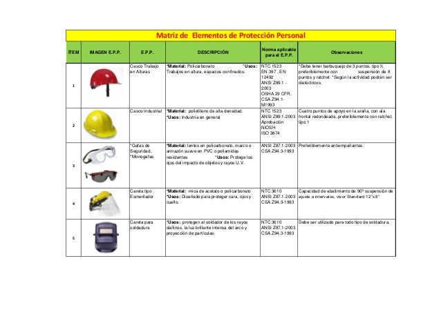 ÍTEM IMAGEN E.P.P. E.P.P. DESCRIPCIÓN Norma aplicable para el E.P.P. Observaciones 1 Casco Trabajo en Alturas *Material: P...