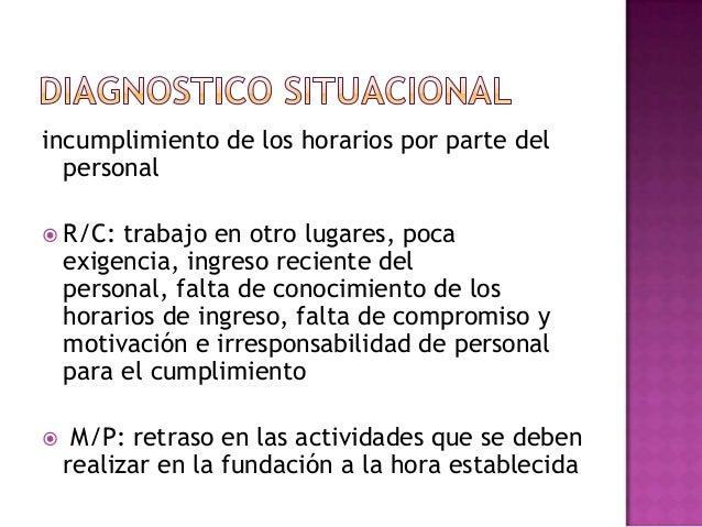 Trabajo                         Enfermería social                         Trabajo en            Poca   Ingreso            ...