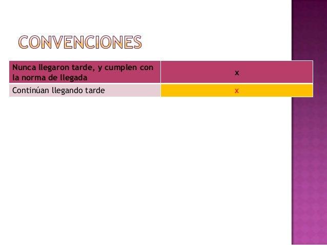 Matriz de análisis y seguimiento de los indicadores   Nombre del                                                     Accio...