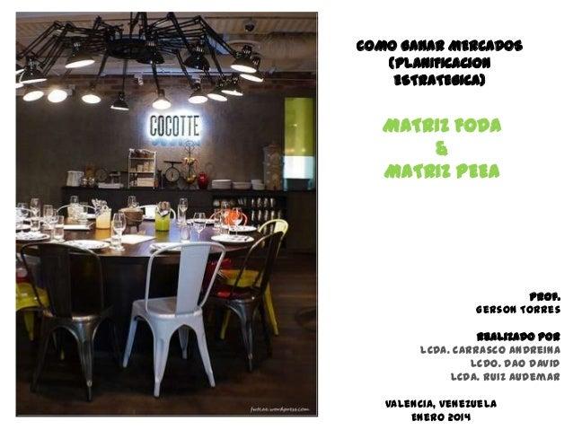 COMO GANAR MERCADOS (PLANIFICACION ESTRATEGICA)  MATRIZ FODA & MATRIZ PEEA  Prof. Gerson Torres Realizado por LCDA. Carras...
