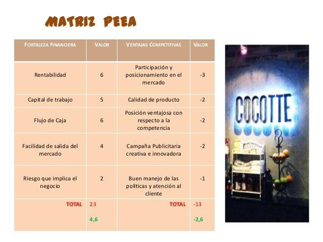 Matriz Foda Y Matriz Peea Cocotte Restaurante