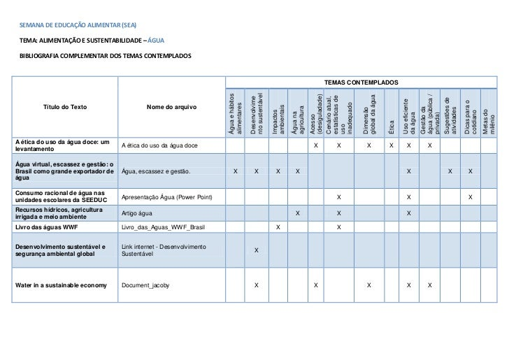 SEMANA DE EDUCAÇÃO ALIMENTAR (SEA) TEMA: ALIMENTAÇÃO E SUSTENTABILIDADE – ÁGUA BIBLIOGRAFIA COMPLEMENTAR DOS TEMAS CONTEMP...