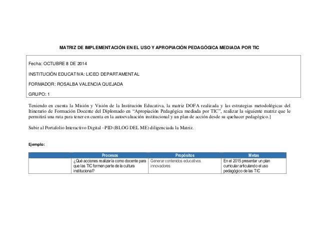 MATRIZ DE IMPLEMENTACIÓN EN EL USO Y APROPIACIÓN PEDAGÓGICA MEDIADA POR TIC  Fecha: OCTUBRE 8 DE 2014  INSTITUCIÓN EDUCATI...