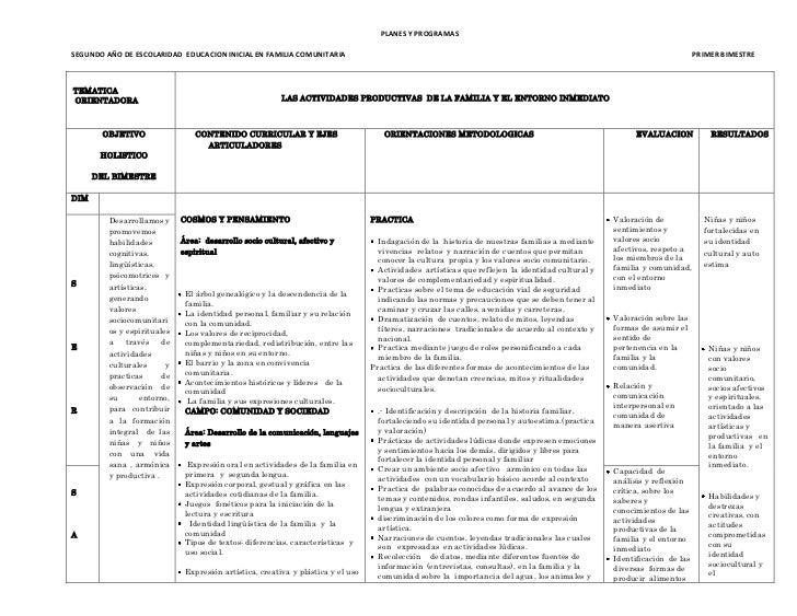 PLANES Y PROGRAMAS    SEGUNDO AÑO DE ESCOLARIDAD EDUCACION INICIAL EN FAMILIA COMUNITARIA                                 ...