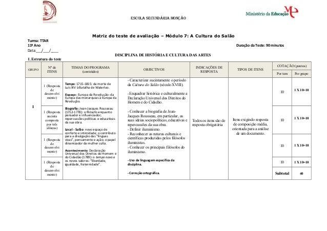 ESCOLA SECUNDÁRIA MONçãO  Turma: TTAR 11º Ano Data:___/___/____  Matriz do teste de avaliação – Módulo 7: A Cultura do Sal...