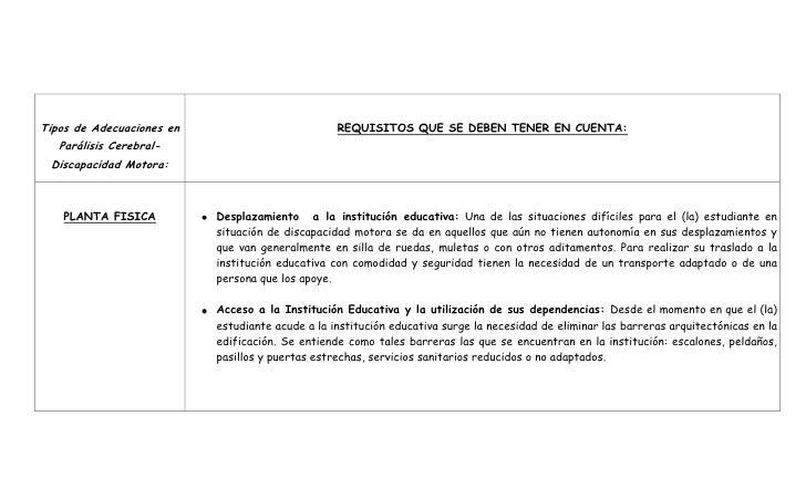 Tipos de Adecuaciones en Parálisis Cerebral- Discapacidad Motora:REQUISITOS QUE SE DEBEN TENER EN CUENTA:PLANTA FISICADesp...
