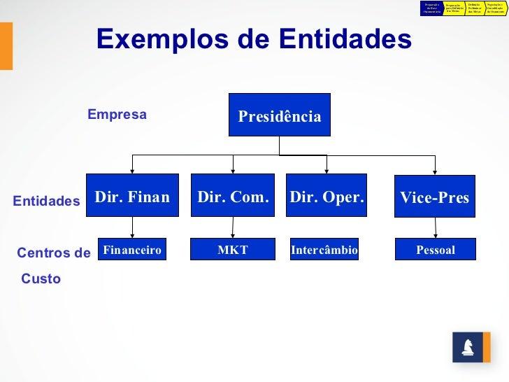 Preparação    Preparação       Definição    Negociação e                                                        da Base   ...